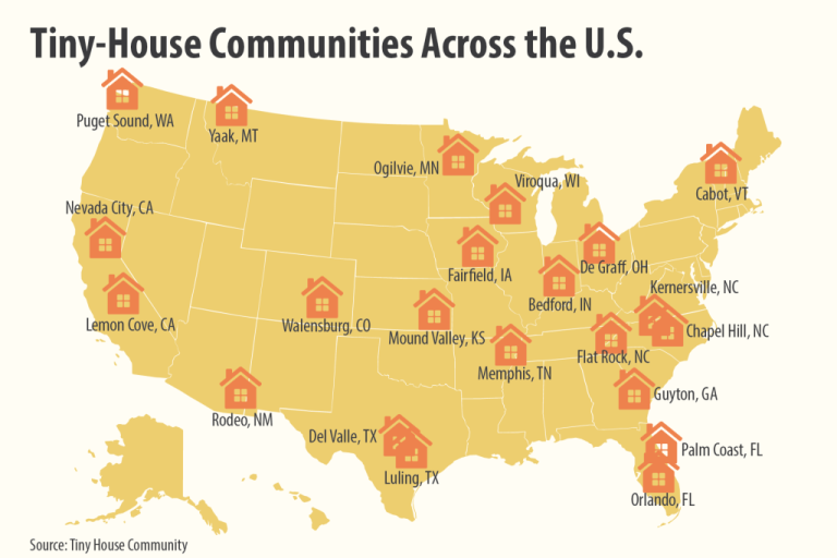 Where People With Tiny Homes Live in the US Micro Communities