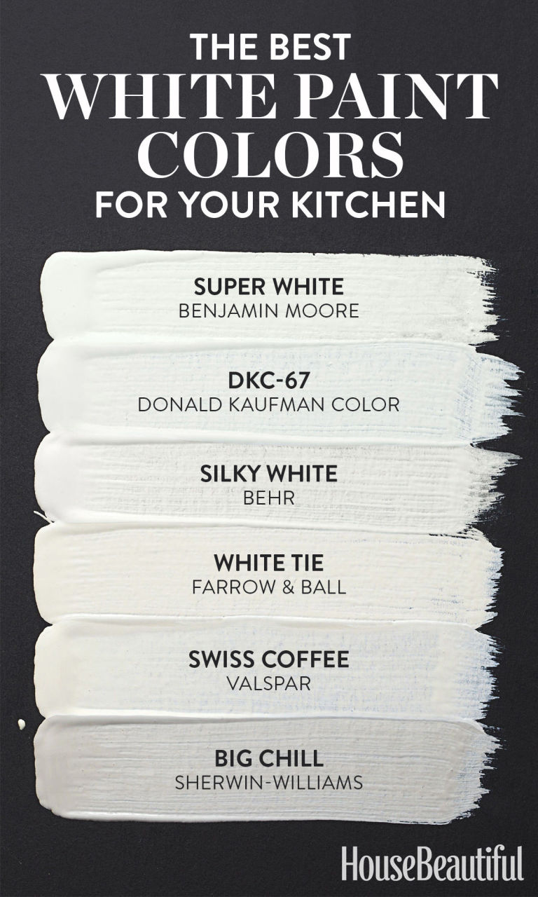 Best White Paint Colors white kitchen paint - best shades of white paint colors for kitchen