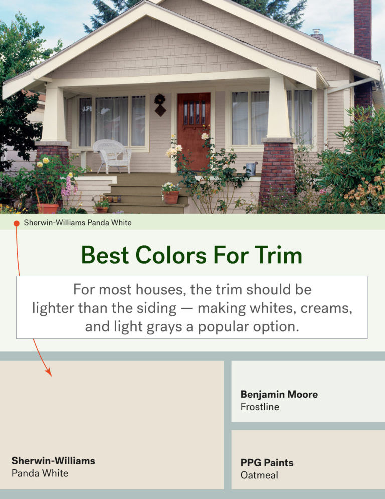 these are the most popular exterior home paint colors - Best Exterior Paint For Houses
