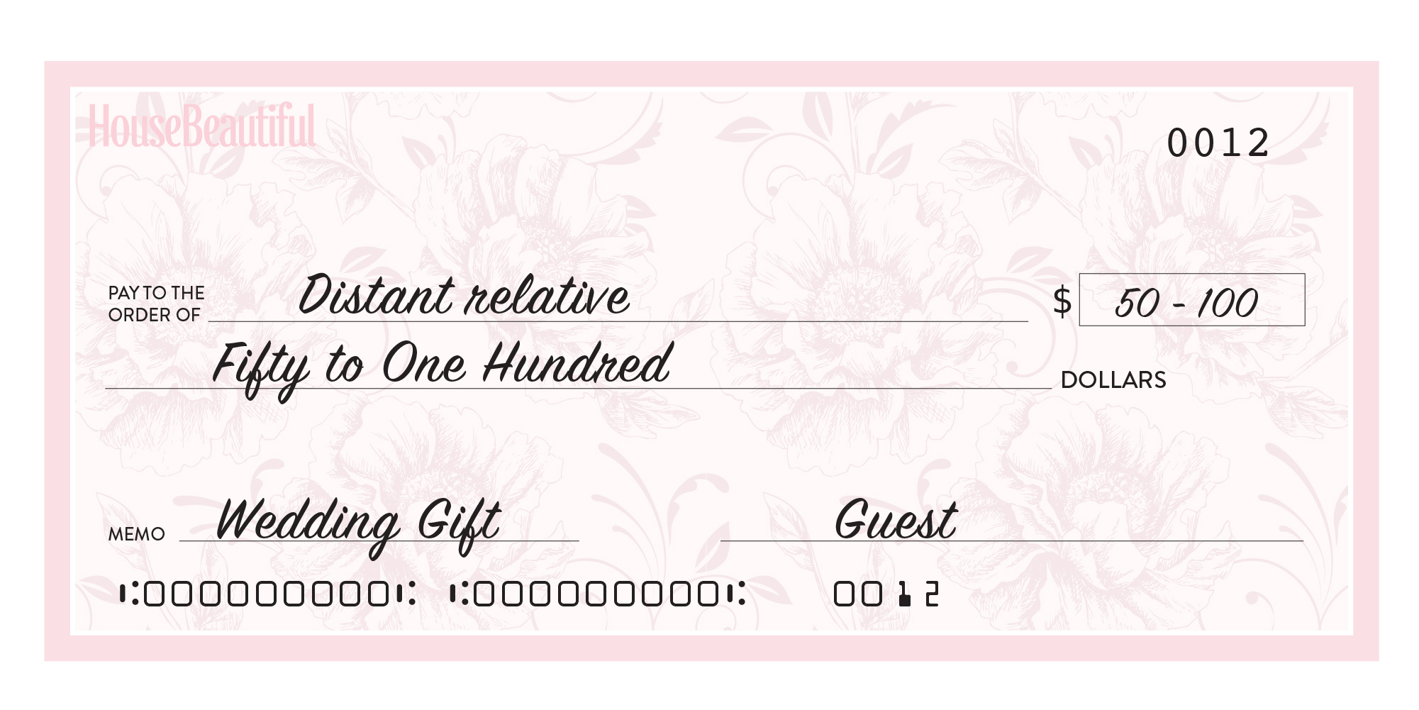 How Much Money To Give At A Wedding Wedding Money Guide