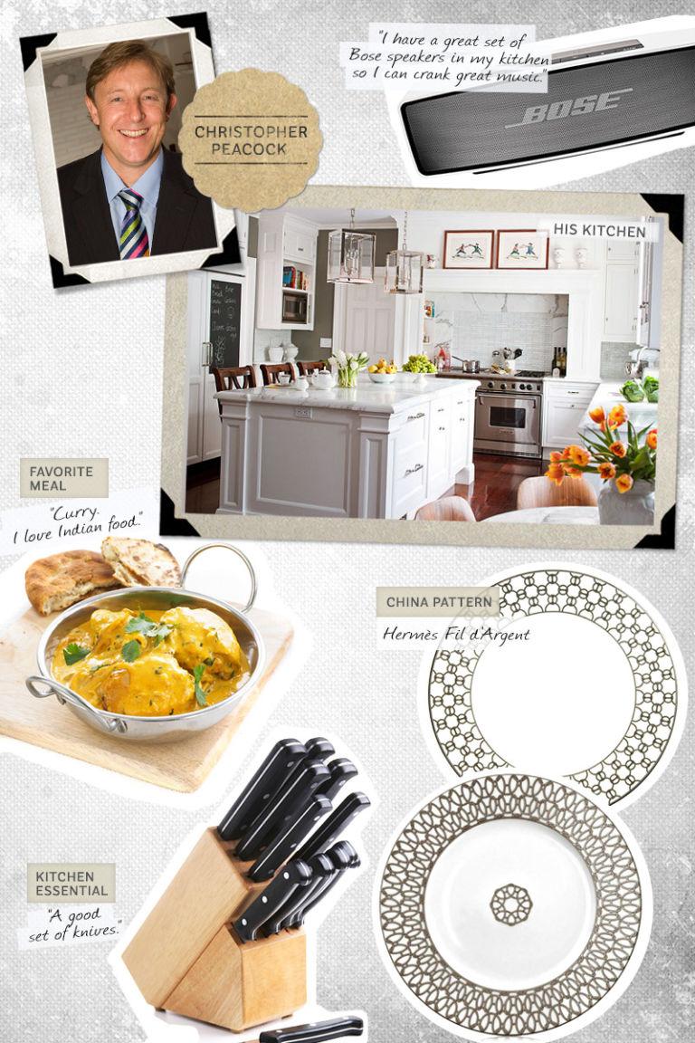 Christopher Peacock Kitchen Designs Interior Designer Kitchen Style Decorators Kitchen Essentials